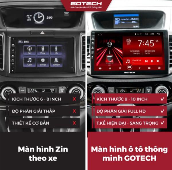 ưu điểm màn hình android ô tô
