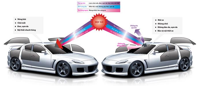 Dán phim cách nhiệt kính lái ô tô giúp chống nắng, chống chói và chống lóa mắt hiệu quả